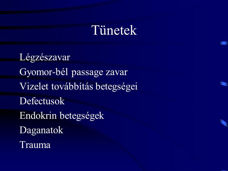 Tünetek Légzészavar Gyomor-bél passage zavar Vizelet továbbítás betegségei Defectusok Endokrin betegségek Daganatok Trauma
