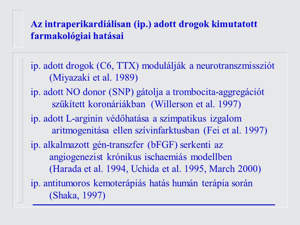 Az intraperikardiálisan (ip.) adott drogok kimutatott farmakológiai hatásai ip.