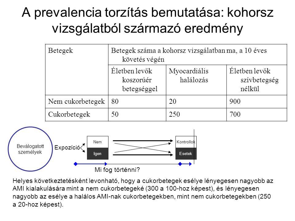 A prevalencia torzítás bemutatása: kohorsz vizsgálatból származó eredmény BetegekBetegek száma a kohorsz vizsgálatban ma, a 10 éves követés végén Élet