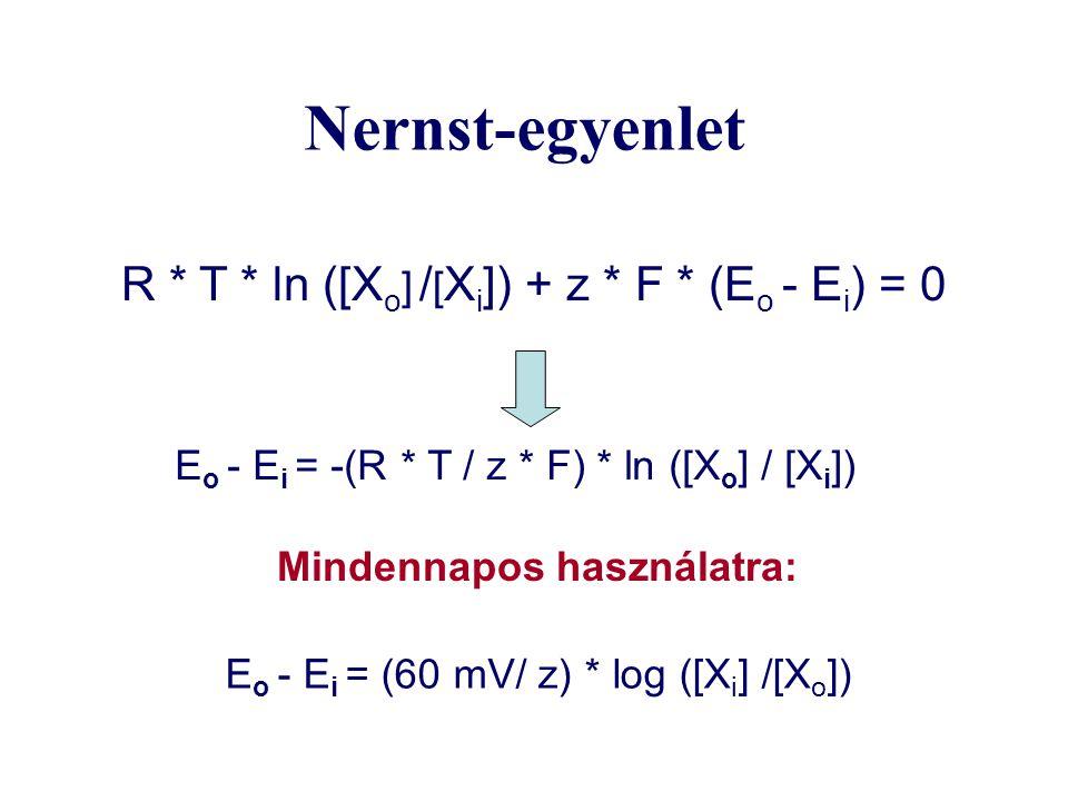 Nernst-egyenlet R * T * ln ([X o ] / [ X i ]) + z * F * (E o - E i ) = 0 E o - E i = -(R * T / z * F) * ln ([X o ] / [X i ]) E o - E i = (60 mV/ z) * log ([X i ] /[X o ]) Mindennapos használatra: