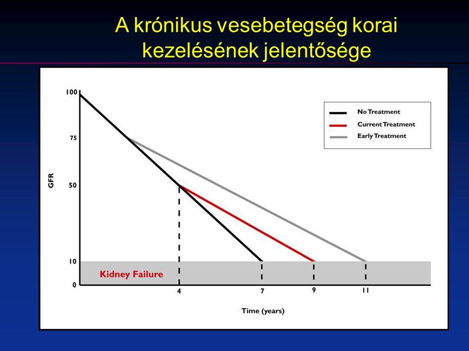 *p = 0.006 vs.placebo.