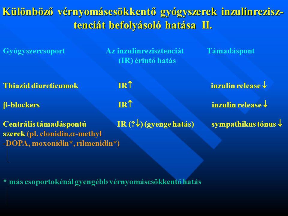 Különböző vérnyomáscsökkentő gyógyszerek inzulinrezisz- tenciát befolyásoló hatása II.