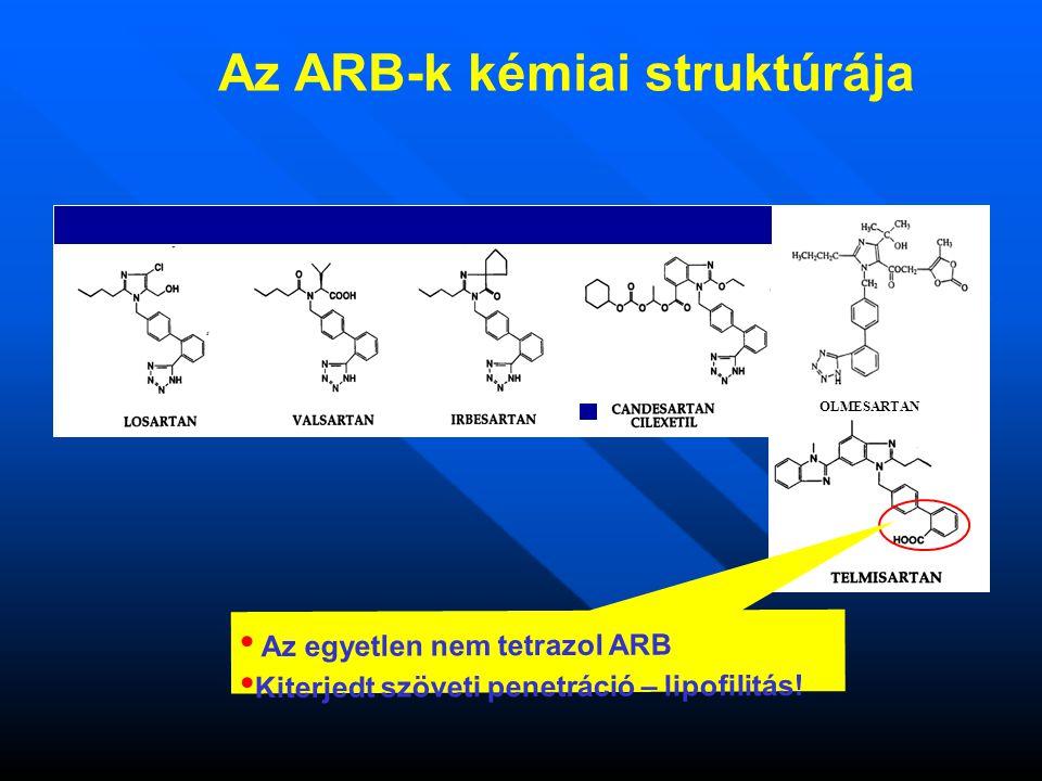 Az ARB-k kémiai struktúrája OLMESARTAN Az egyetlen nem tetrazol ARB Kiterjedt szöveti penetráció – lipofilitás!