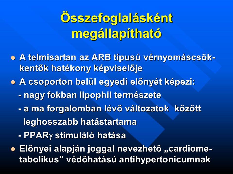 """Összefoglalásként megállapítható A telmisartan az ARB típusú vérnyomáscsök- kentők hatékony képviselője A telmisartan az ARB típusú vérnyomáscsök- kentők hatékony képviselője A csoporton belül egyedi előnyét képezi: A csoporton belül egyedi előnyét képezi: - nagy fokban lipophil természete - nagy fokban lipophil természete - a ma forgalomban lévő változatok között - a ma forgalomban lévő változatok között leghosszabb hatástartama leghosszabb hatástartama - PPAR  stimuláló hatása - PPAR  stimuláló hatása Előnyei alapján joggal nevezhető """"cardiome- tabolikus védőhatású antihypertonicumnak Előnyei alapján joggal nevezhető """"cardiome- tabolikus védőhatású antihypertonicumnak"""