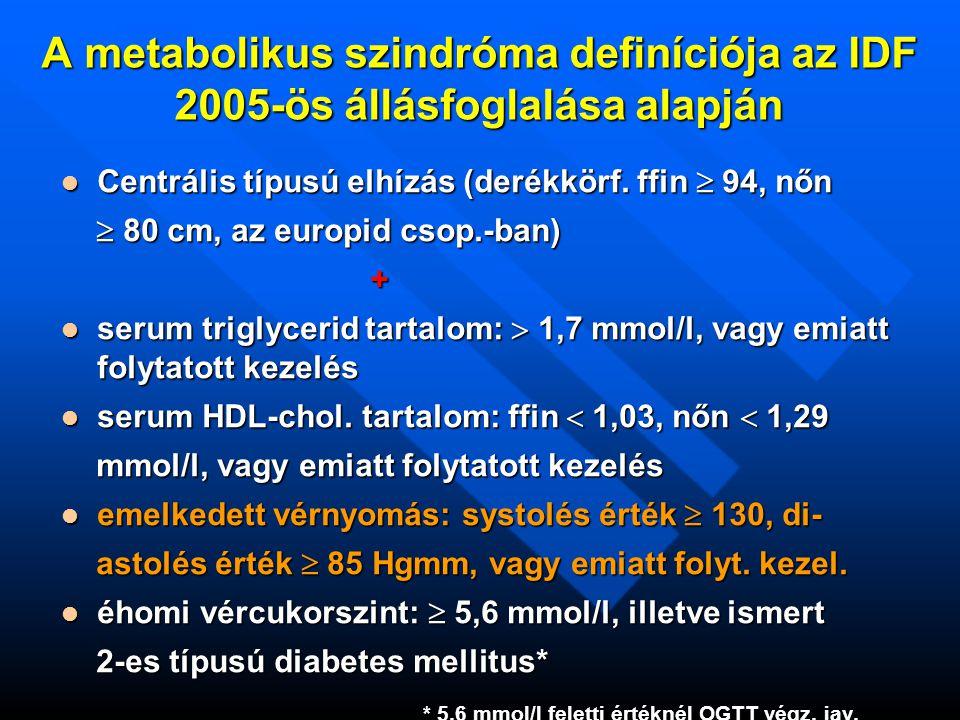 A metabolikus szindróma definíciója az IDF 2005-ös állásfoglalása alapján Centrális típusú elhízás (derékkörf.