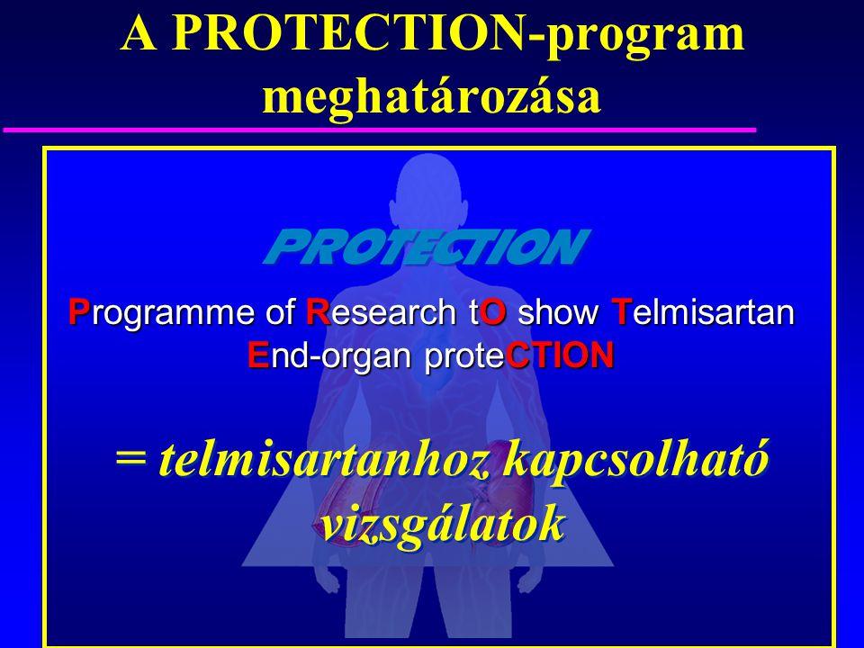 = telmisartanhoz kapcsolható vizsgálatok Programme of Research tO show Telmisartan End-organ proteCTION A PROTECTION-program meghatározása