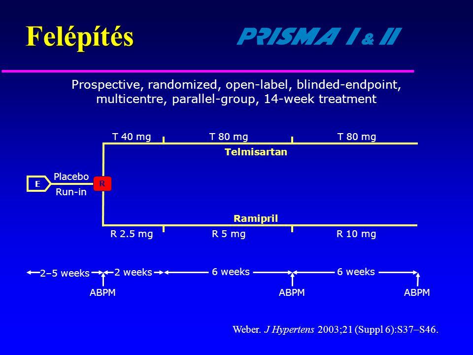 Felépítés Prospective, randomized, open-label, blinded-endpoint, multicentre, parallel-group, 14-week treatment ABPM 2–5 weeks 6 weeks 2 weeks 6 weeks