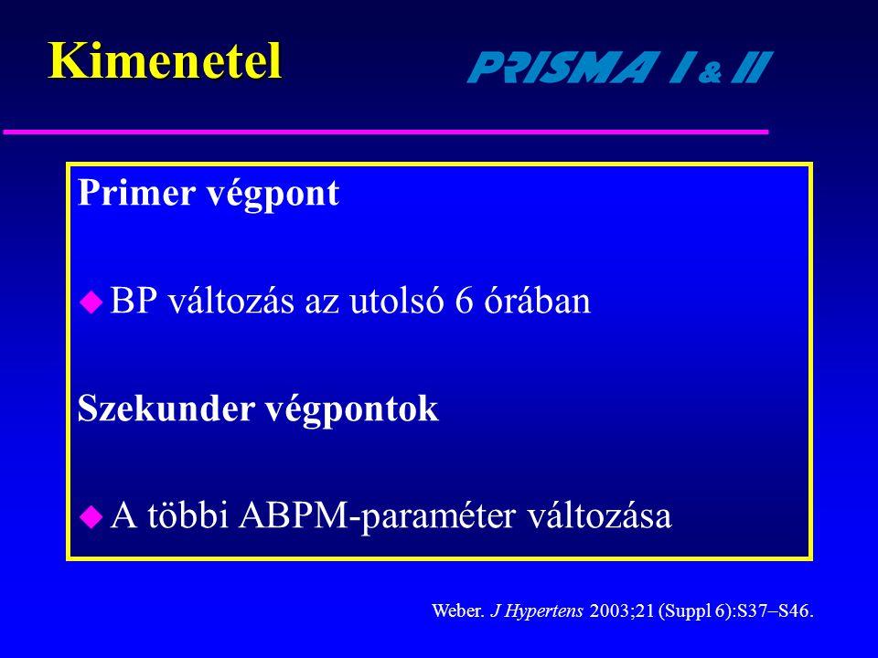 Kimenetel Primer végpont u BP változás az utolsó 6 órában Szekunder végpontok u A többi ABPM-paraméter változása Weber. J Hypertens 2003;21 (Suppl 6):