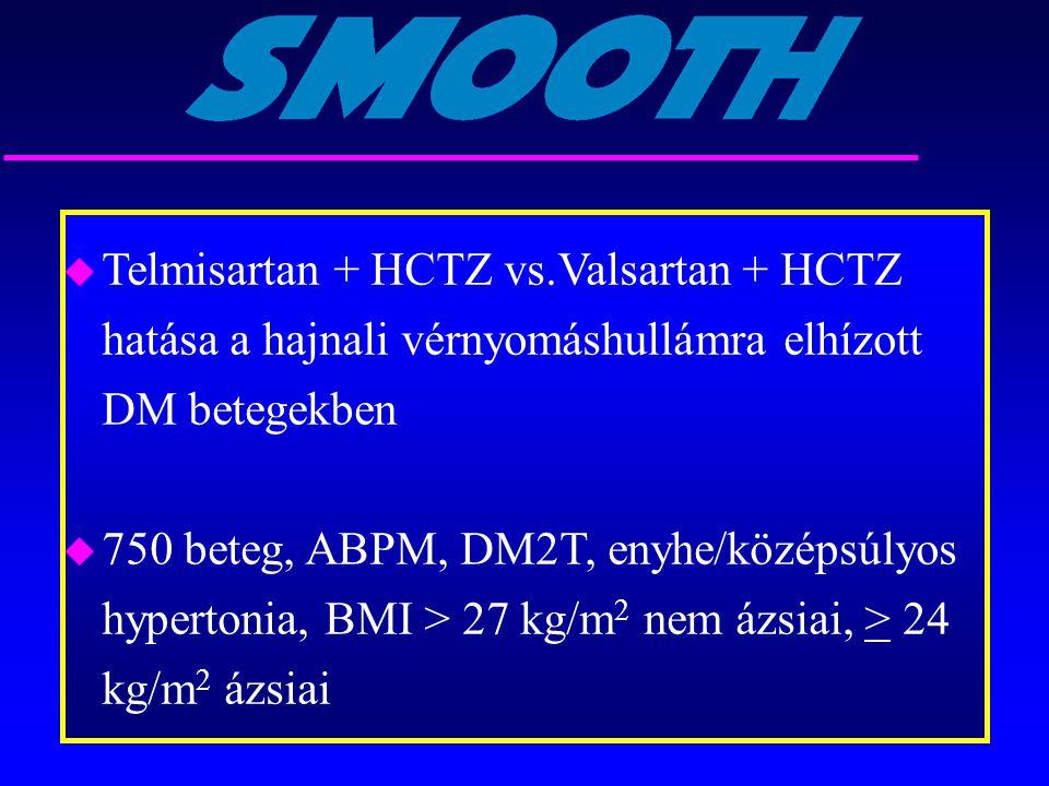 u Telmisartan + HCTZ vs.Valsartan + HCTZ hatása a hajnali vérnyomáshullámra elhízott DM betegekben u 750 beteg, ABPM, DM2T, enyhe/középsúlyos hyperton