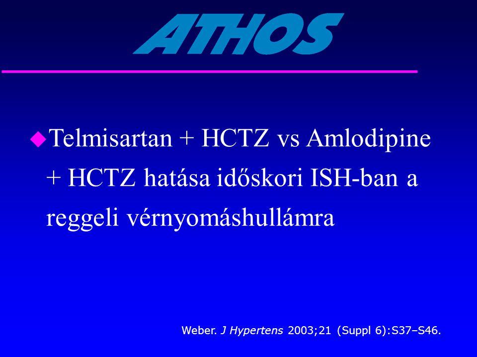 u Telmisartan + HCTZ vs Amlodipine + HCTZ hatása időskori ISH-ban a reggeli vérnyomáshullámra Weber. J Hypertens 2003;21 (Suppl 6):S37–S46.