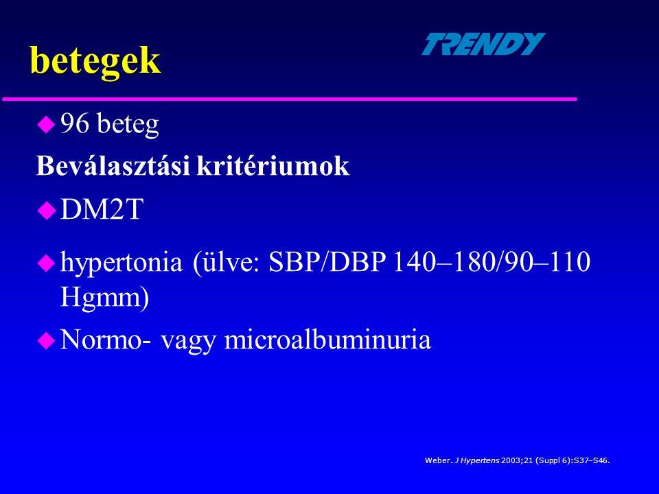 betegek u 96 beteg Beválasztási kritériumok u DM2T u hypertonia (ülve: SBP/DBP 140–180/90–110 Hgmm) u Normo- vagy microalbuminuria Weber. J Hypertens