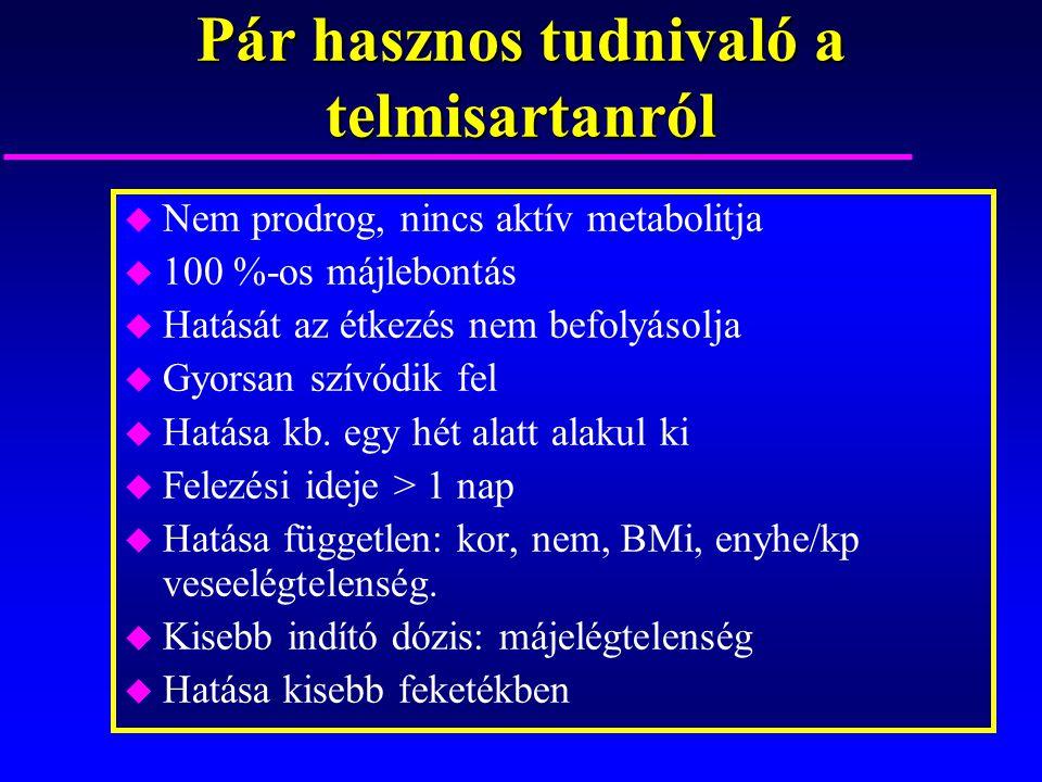 Pár hasznos tudnivaló a telmisartanról u Nem prodrog, nincs aktív metabolitja u 100 %-os májlebontás u Hatását az étkezés nem befolyásolja u Gyorsan s