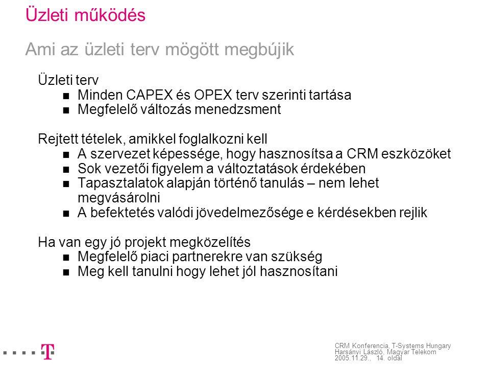CRM Konferencia, T-Systems Hungary Harsányi László, Magyar Telekom 2005.11.29., 14. oldal Üzleti működés Ami az üzleti terv mögött megbújik Üzleti ter