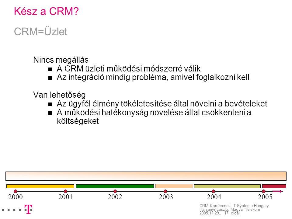 CRM Konferencia, T-Systems Hungary Harsányi László, Magyar Telekom 2005.11.29., 17. oldal Kész a CRM? CRM=Üzlet Nincs megállás A CRM üzleti működési m