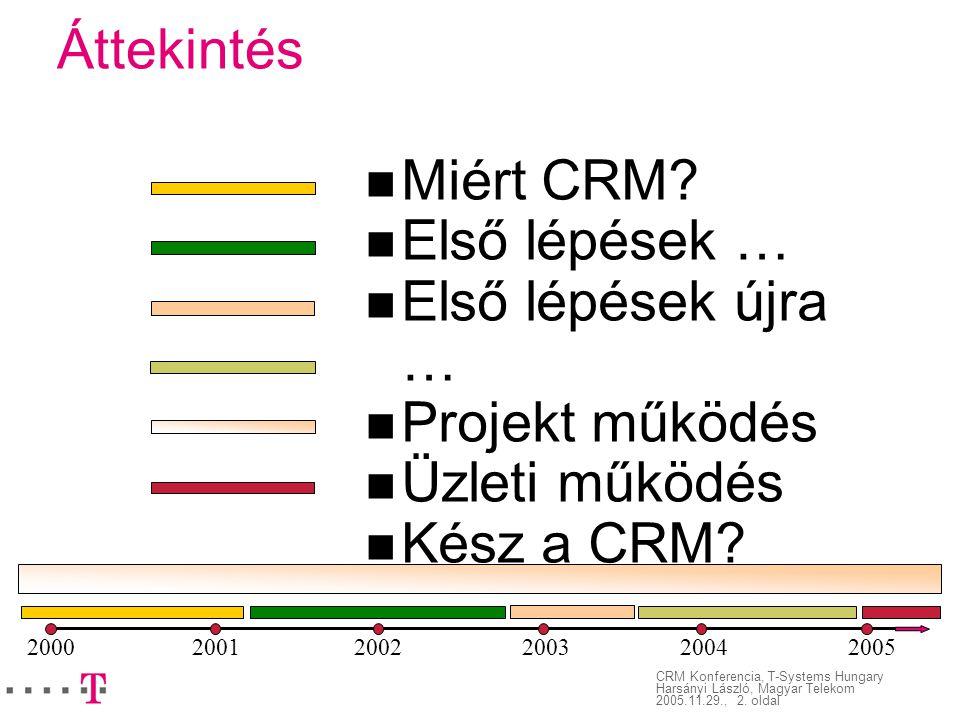 CRM Konferencia, T-Systems Hungary Harsányi László, Magyar Telekom 2005.11.29., 2. oldal Áttekintés Miért CRM? Első lépések … Első lépések újra … Proj