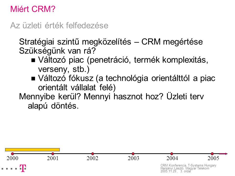 CRM Konferencia, T-Systems Hungary Harsányi László, Magyar Telekom 2005.11.29., 3. oldal Miért CRM? Az üzleti érték felfedezése Stratégiai szintű megk