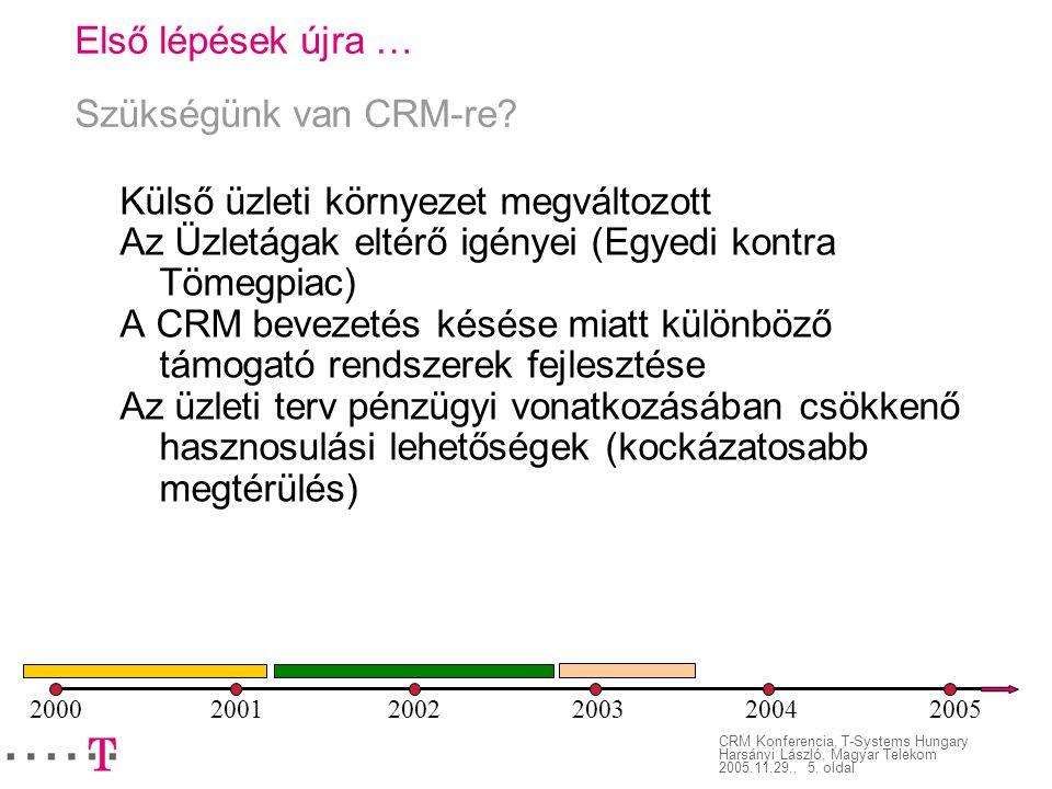 CRM Konferencia, T-Systems Hungary Harsányi László, Magyar Telekom 2005.11.29., 5. oldal Első lépések újra … Szükségünk van CRM-re? Külső üzleti körny