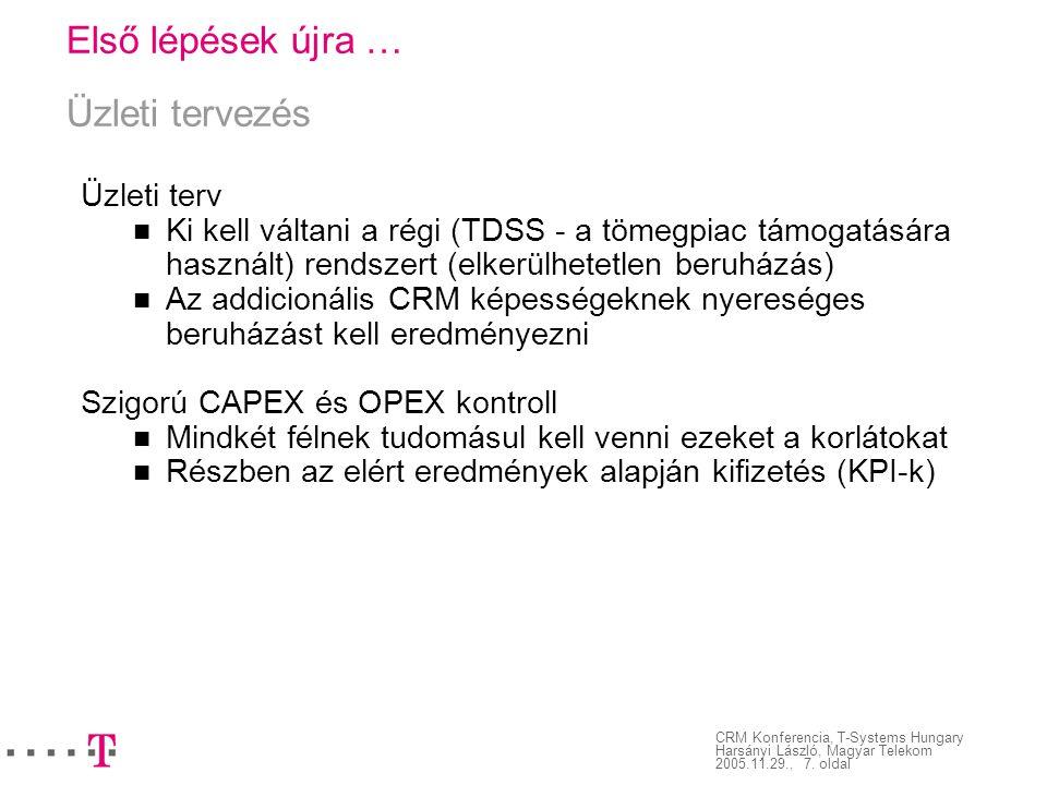 CRM Konferencia, T-Systems Hungary Harsányi László, Magyar Telekom 2005.11.29., 7. oldal Első lépések újra … Üzleti tervezés Üzleti terv Ki kell válta
