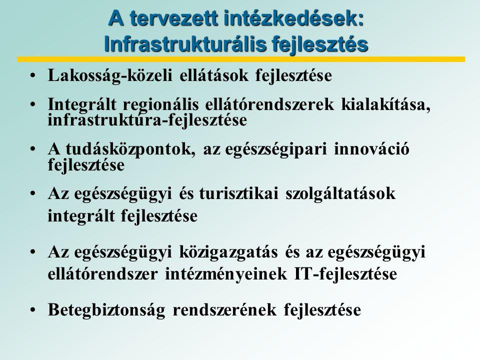 A tervezett intézkedések: Infrastrukturális fejlesztés Lakosság-közeli ellátások fejlesztése Integrált regionális ellátórendszerek kialakítása, infrastruktúra-fejlesztése A tudásközpontok, az egészségipari innováció fejlesztése Az egészségügyi és turisztikai szolgáltatások integrált fejlesztése Az egészségügyi közigazgatás és az egészségügyi ellátórendszer intézményeinek IT-fejlesztése Betegbiztonság rendszerének fejlesztése
