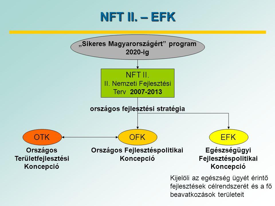OFK Országos Fejlesztéspolitikai Koncepció EFK Egészségügyi Fejlesztéspolitikai Koncepció NFT II.