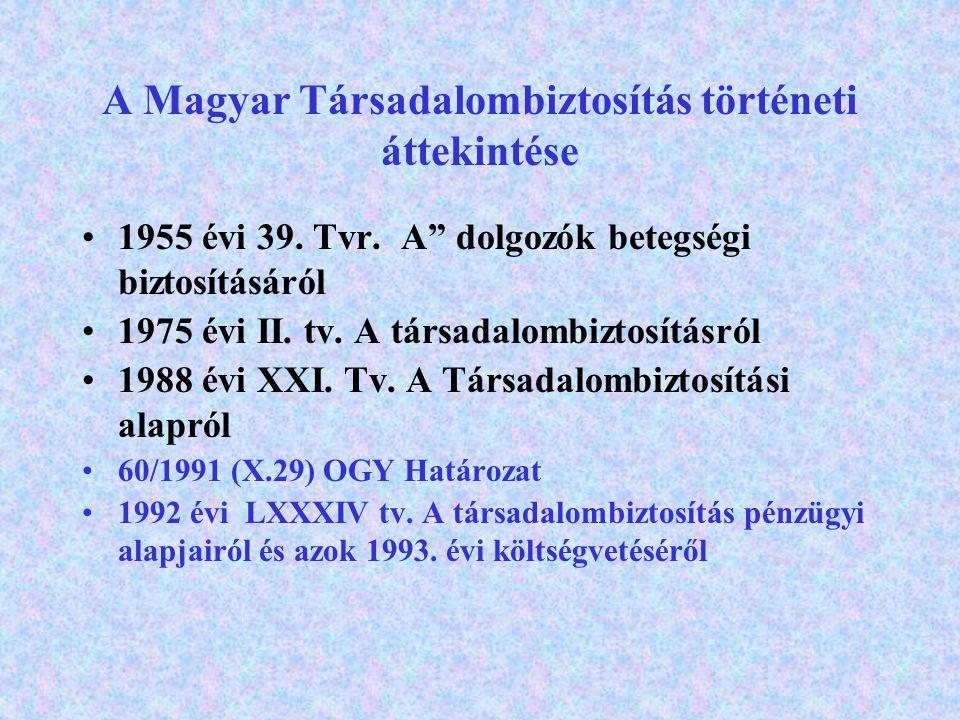 """A Magyar Társadalombiztosítás történeti áttekintése 1955 évi 39. Tvr. A"""" dolgozók betegségi biztosításáról 1975 évi II. tv. A társadalombiztosításról"""