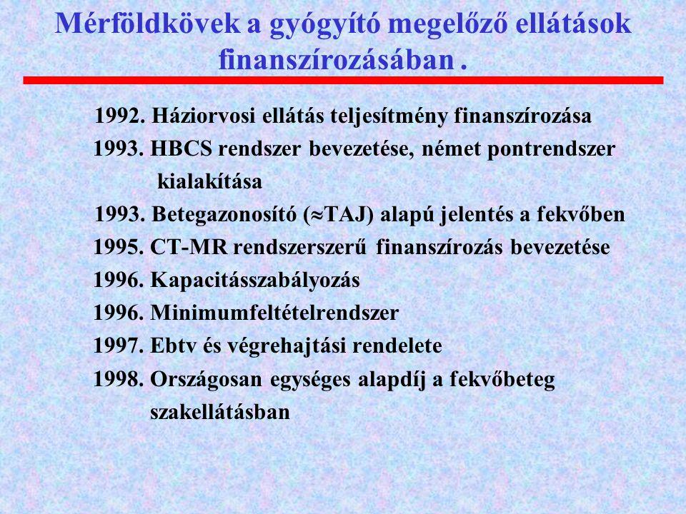 1992. Háziorvosi ellátás teljesítmény finanszírozása 1993. HBCS rendszer bevezetése, német pontrendszer kialakítása 1993. Betegazonosító (  TAJ) alap