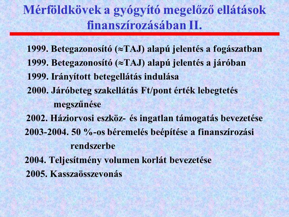 1999. Betegazonosító (  TAJ) alapú jelentés a fogászatban 1999. Betegazonosító (  TAJ) alapú jelentés a járóban 1999. Irányított betegellátás indulá