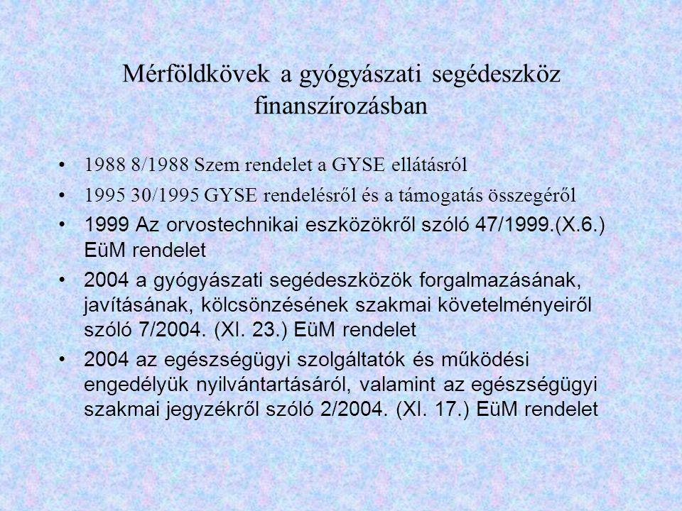 Mérföldkövek a gyógyászati segédeszköz finanszírozásban 1988 8/1988 Szem rendelet a GYSE ellátásról 1995 30/1995 GYSE rendelésről és a támogatás összegéről 1999 Az orvostechnikai eszközökről szóló 47/1999.(X.6.) EüM rendelet 2004 a gyógyászati segédeszközök forgalmazásának, javításának, kölcsönzésének szakmai követelményeiről szóló 7/2004.