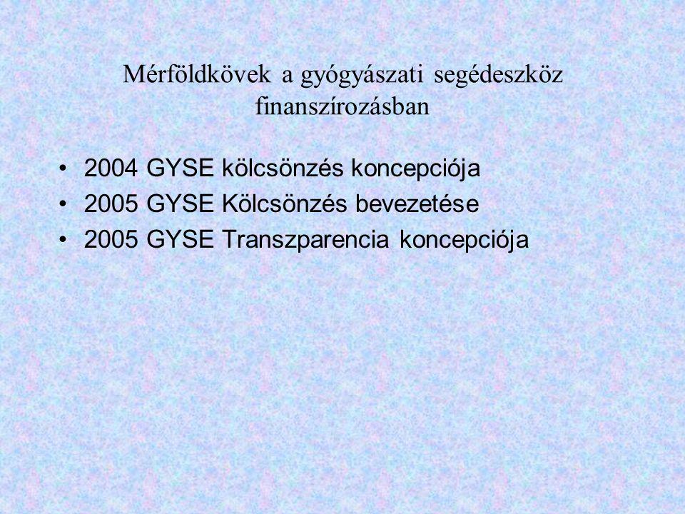 Mérföldkövek a gyógyászati segédeszköz finanszírozásban 2004 GYSE kölcsönzés koncepciója 2005 GYSE Kölcsönzés bevezetése 2005 GYSE Transzparencia koncepciója