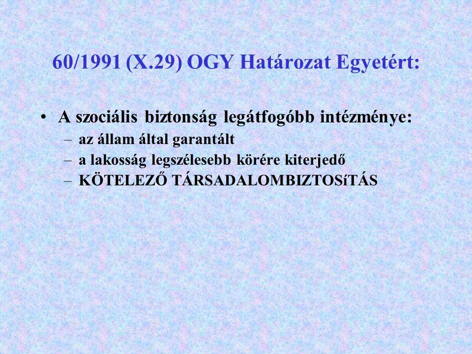 60/1991 (X.29) OGY Határozat Egyetért: A szociális biztonság legátfogóbb intézménye: –az állam által garantált –a lakosság legszélesebb körére kiterjedő –KÖTELEZŐ TÁRSADALOMBIZTOSíTÁS