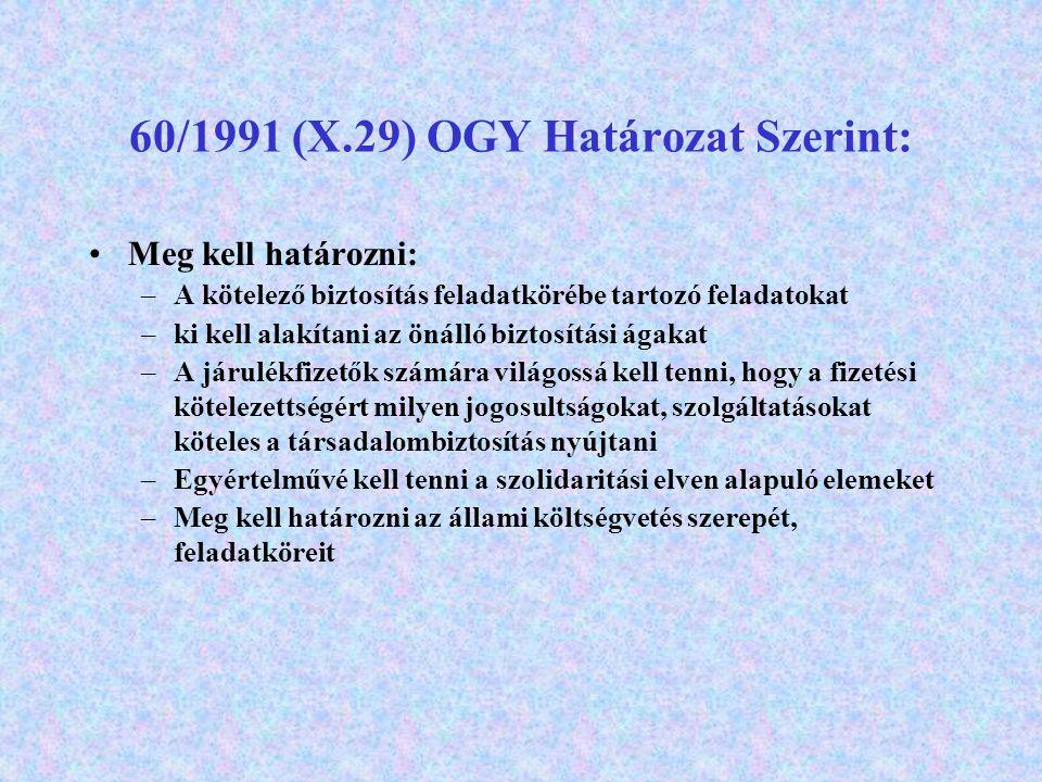 60/1991 (X.29) OGY Határozat Szerint: Meg kell határozni: –A kötelező biztosítás feladatkörébe tartozó feladatokat –ki kell alakítani az önálló biztos
