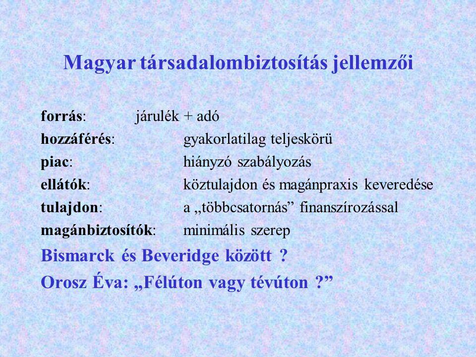 Magyar társadalombiztosítás jellemzői forrás:járulék + adó hozzáférés:gyakorlatilag teljeskörü piac:hiányzó szabályozás ellátók:köztulajdon és magánpr