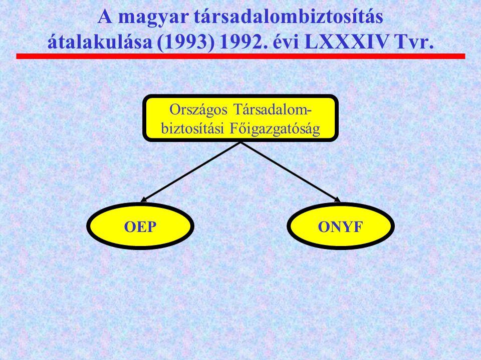 A magyar társadalombiztosítás átalakulása (1993) 1992. évi LXXXIV Tvr. Országos Társadalom- biztosítási Főigazgatóság OEPONYF