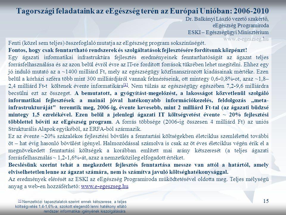 15 Tagországi feladataink az eEgészség terén az Európai Unióban: 2006-2010 Dr.