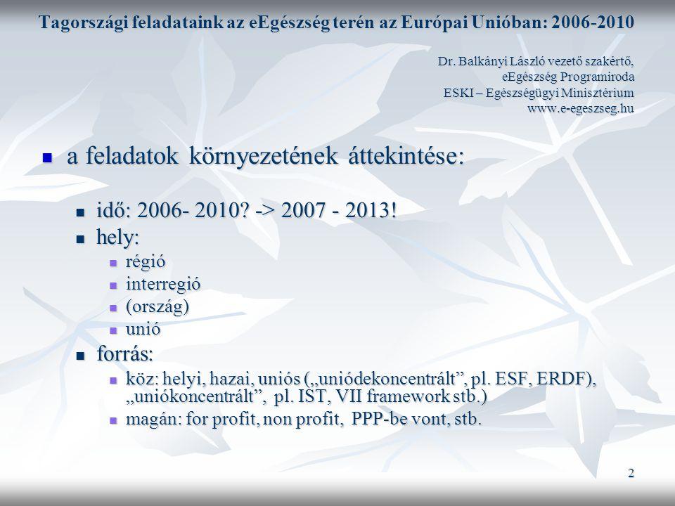 13 Tagországi feladataink az eEgészség terén az Európai Unióban: 2006-2010 Dr.