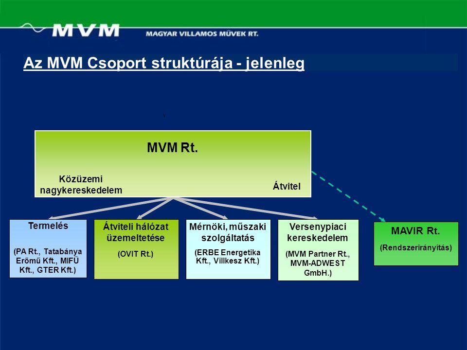 Az MVM Csoport struktúrája - jelenleg MAVIR Rt. (Rendszerirányítás) MVM Rt. Termelés (PA Rt., Tatabánya Erőmű Kft., MIFÜ Kft., GTER Kft.) Átviteli hál