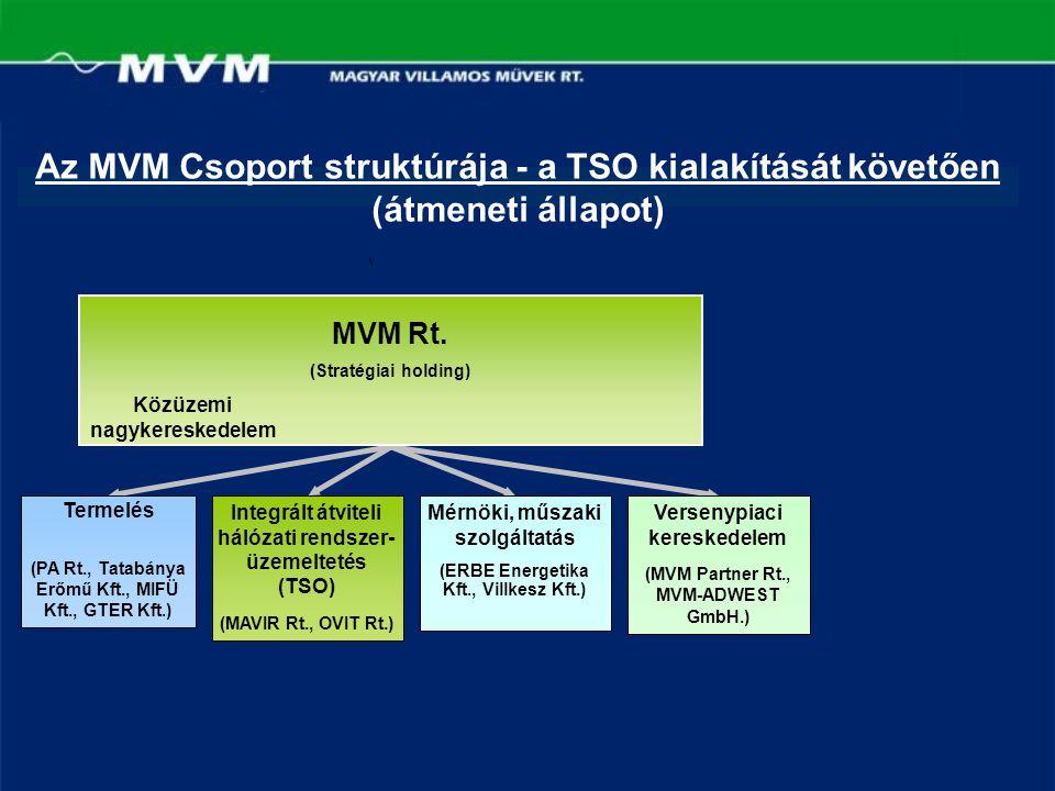 Az MVM Csoport struktúrája - a TSO kialakítását követően (átmeneti állapot) MVM Rt. Termelés (PA Rt., Tatabánya Erőmű Kft., MIFÜ Kft., GTER Kft.) Inte