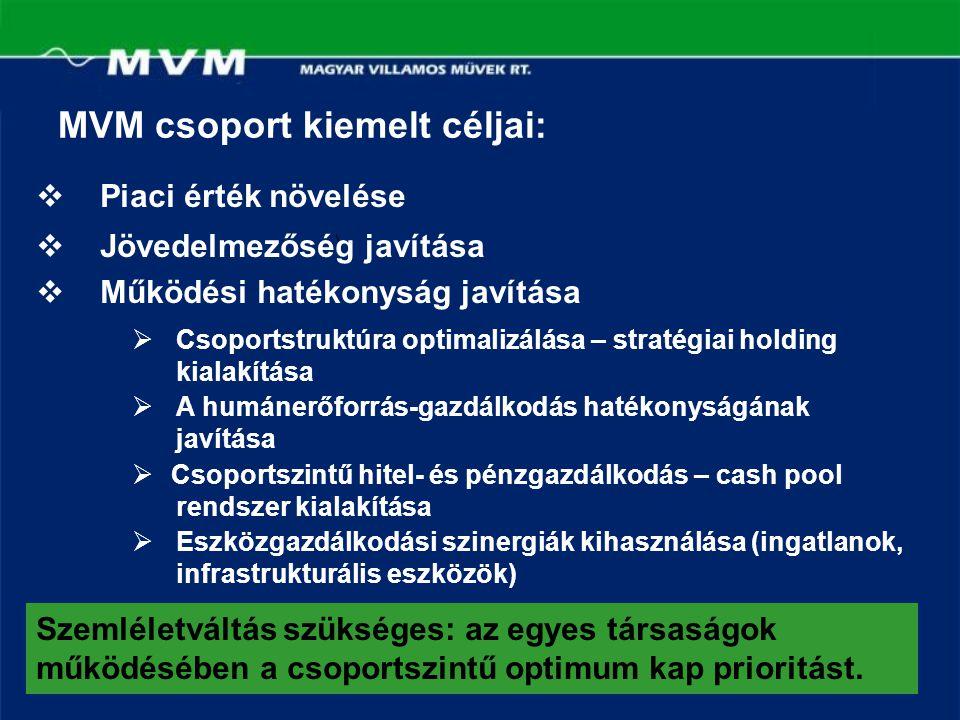 MVM csoport kiemelt céljai:  Piaci érték növelése  Jövedelmezőség javítása  Működési hatékonyság javítása  Csoportstruktúra optimalizálása – strat