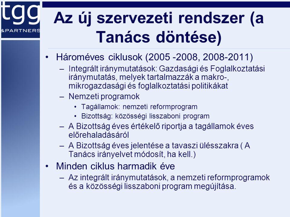 Az új szervezeti rendszer (a Tanács döntése) Hároméves ciklusok (2005 -2008, 2008-2011) –Integrált iránymutatások: Gazdasági és Foglalkoztatási iránym