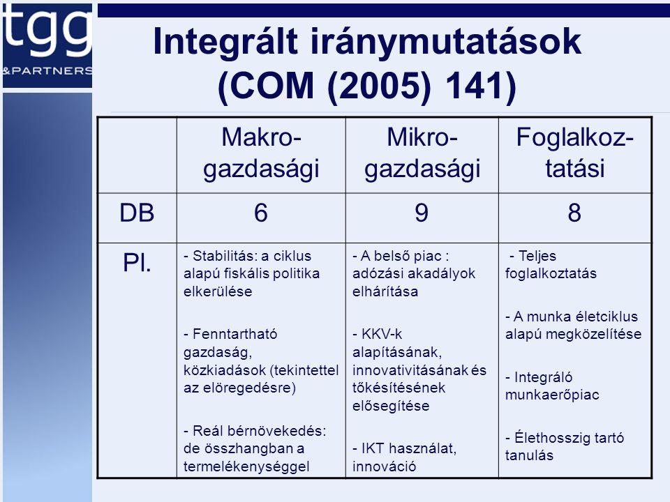 Integrált iránymutatások (COM (2005) 141) Makro- gazdasági Mikro- gazdasági Foglalkoz- tatási DB698 Pl. - Stabilitás: a ciklus alapú fiskális politika