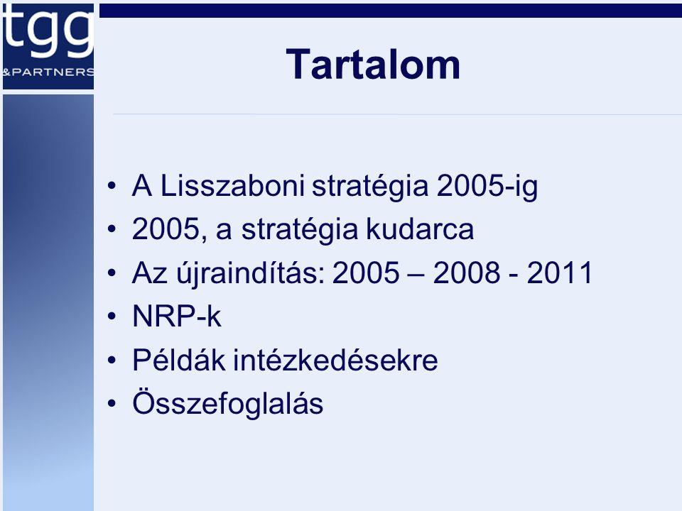 A Lisszaboni stratégia: 2000 - 2005
