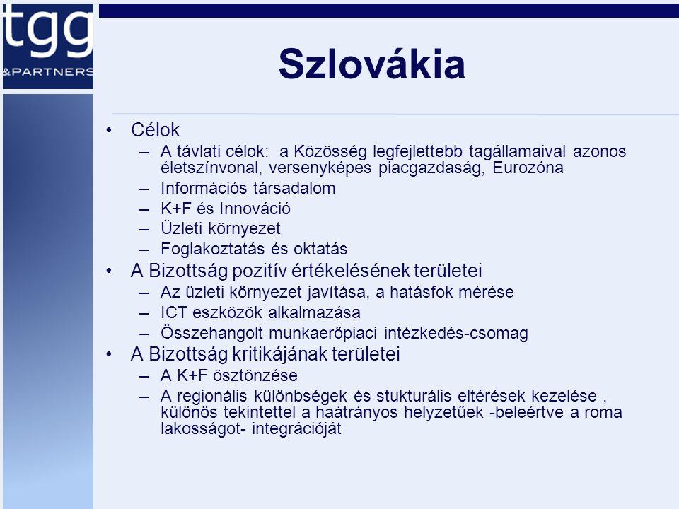 Szlovákia Célok –A távlati célok: a Közösség legfejlettebb tagállamaival azonos életszínvonal, versenyképes piacgazdaság, Eurozóna –Információs társadalom –K+F és Innováció –Üzleti környezet –Foglakoztatás és oktatás A Bizottság pozitív értékelésének területei –Az üzleti környezet javítása, a hatásfok mérése –ICT eszközök alkalmazása –Összehangolt munkaerőpiaci intézkedés-csomag A Bizottság kritikájának területei –A K+F ösztönzése –A regionális különbségek és stukturális eltérések kezelése, különös tekintettel a haátrányos helyzetűek -beleértve a roma lakosságot- integrációját