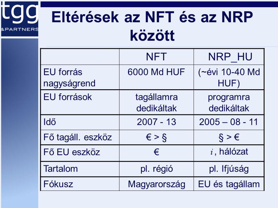 Eltérések az NFT és az NRP között NFT NRP_HU EU forrás nagyságrend 6000 Md HUF(~évi 10-40 Md HUF) EU forrásoktagállamra dedikáltak programra dedikáltak Idő2007 - 132005 – 08 - 11 Fő tagáll.