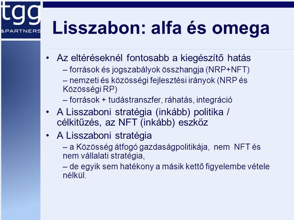 Lisszabon: alfa és omega Az eltéréseknél fontosabb a kiegészítő hatás – források és jogszabályok összhangja (NRP+NFT) – nemzeti és közösségi fejlesztési irányok (NRP és Közösségi RP) – források + tudástranszfer, ráhatás, integráció A Lisszaboni stratégia (inkább) politika / célkitűzés, az NFT (inkább) eszköz A Lisszaboni stratégia – a Közösség átfogó gazdaságpolitikája, nem NFT és nem vállalati stratégia, – de egyik sem hatékony a másik kettő figyelembe vétele nélkül.