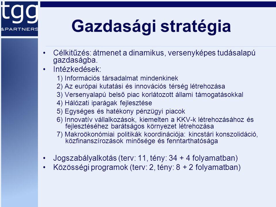 Az új szervezeti rendszer (a Tanács döntése) Hároméves ciklusok (2005 -2008, 2008-2011) –Integrált iránymutatások: Gazdasági és Foglalkoztatási iránymutatás, melyek tartalmazzák a makro-, mikrogazdasági és foglalkoztatási politikákat –Nemzeti programok Tagállamok: nemzeti reformprogram Bizottság: közösségi lisszaboni program –A Bizottság éves értékelő riportja a tagállamok éves előrehaladásáról –A Bizottság éves jelentése a tavaszi ülésszakra ( A Tanács irányelvet módosít, ha kell.) Minden ciklus harmadik éve –Az integrált iránymutatások, a nemzeti reformprogramok és a közösségi lisszaboni program megújítása.