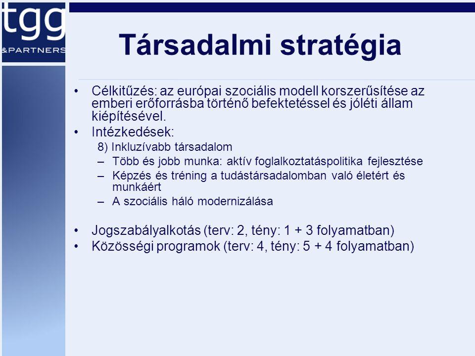 Szlovénia Célok –Versenyképes gazdaság és nagyobb növekedés –Tudásalapú társadalom –Hatékony állam –Magasabb foglakoztatottság –Fenntartható fejlődés A Bizottság pozitív értékelésének területei –A szabályozás fejlesztése, egyszerűsítése, adminisztratív költségcsökkentés –A KKV-k nemzetközi kapcsolódása, forráshoz jutattása –Széleskörű konzultáció és monitoring A Bizottság kritikájának területei –A fenntartható nyugdíjrendszer és az időskori foglalkoztatás –K+F stratégia, különösen a magángazdaságban