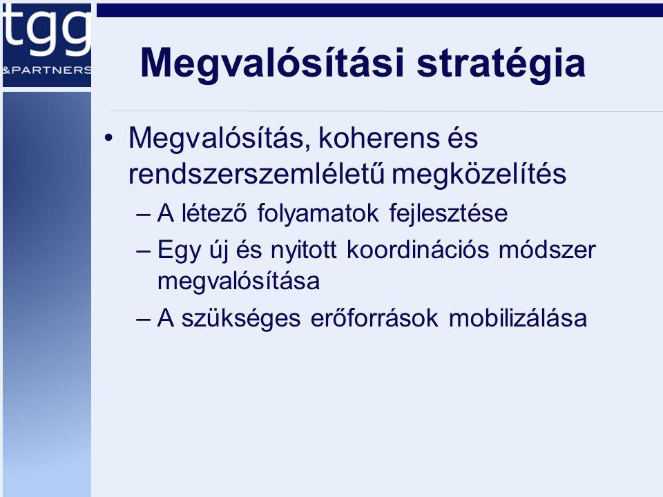 A Lisszaboni stratégia közösségi eszközei GazdaságTársadalom § - NRF - ENISA - e Signature...
