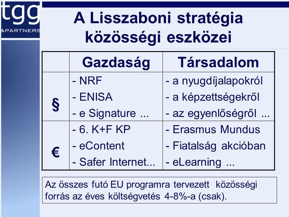 A Lisszaboni stratégia közösségi eszközei GazdaságTársadalom § - NRF - ENISA - e Signature... - a nyugdíjalapokról - a képzettségekről - az egyenlőség