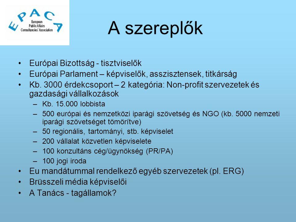A szereplők Európai Bizottság - tisztviselők Európai Parlament – képviselők, asszisztensek, titkárság Kb.