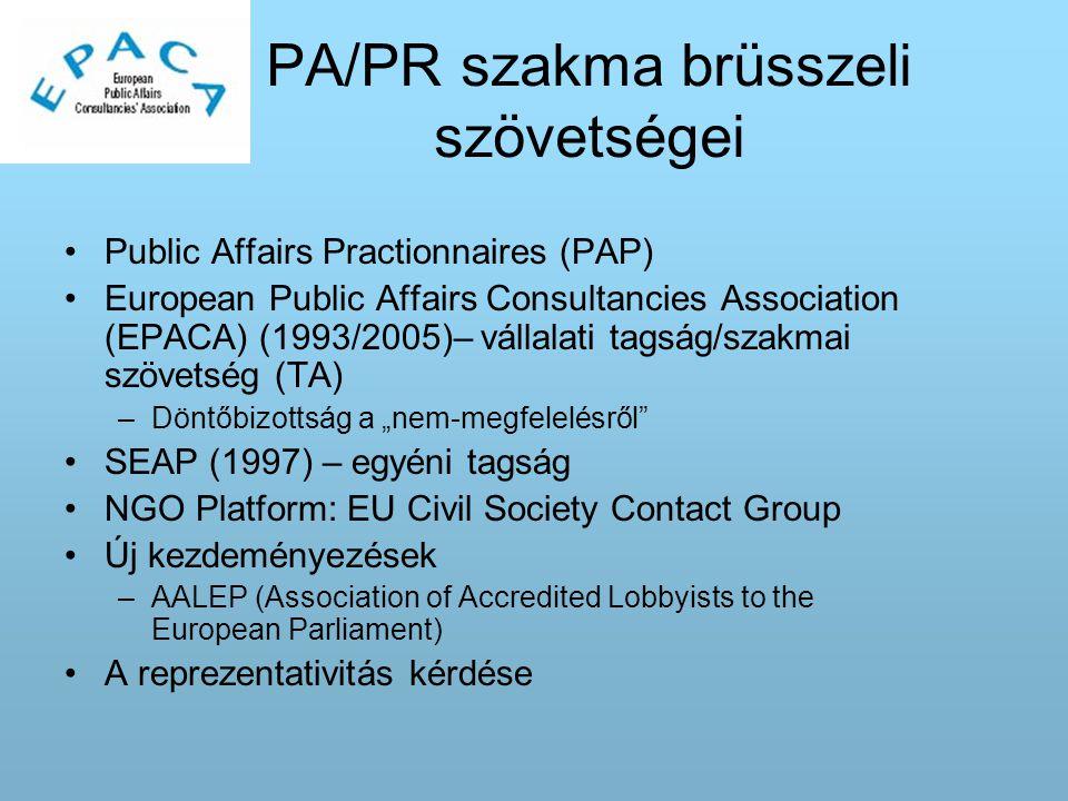 """PA/PR szakma brüsszeli szövetségei Public Affairs Practionnaires (PAP) European Public Affairs Consultancies Association (EPACA) (1993/2005)– vállalati tagság/szakmai szövetség (TA) –Döntőbizottság a """"nem-megfelelésről SEAP (1997) – egyéni tagság NGO Platform: EU Civil Society Contact Group Új kezdeményezések –AALEP (Association of Accredited Lobbyists to the European Parliament) A reprezentativitás kérdése"""